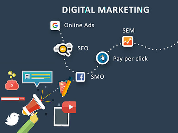 Seo,Smo,Digital Marketing
